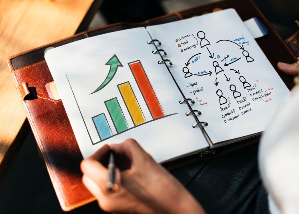 hoe maak ik een businessplanm