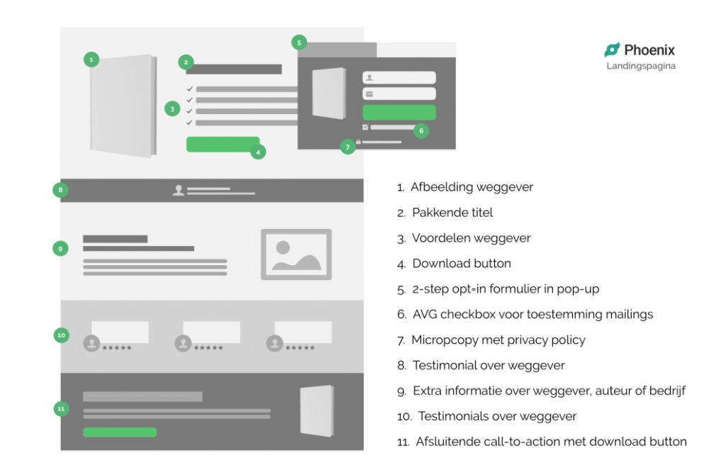 optimale leadpage