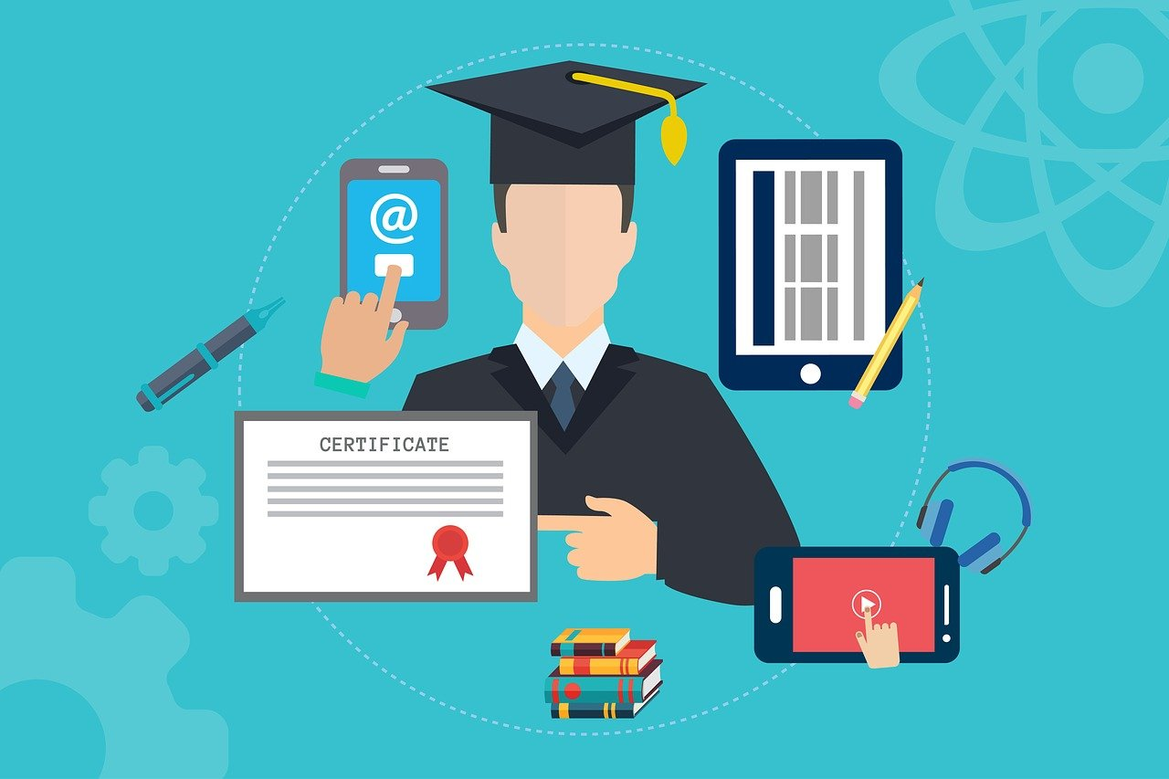 online leeromgeving maken