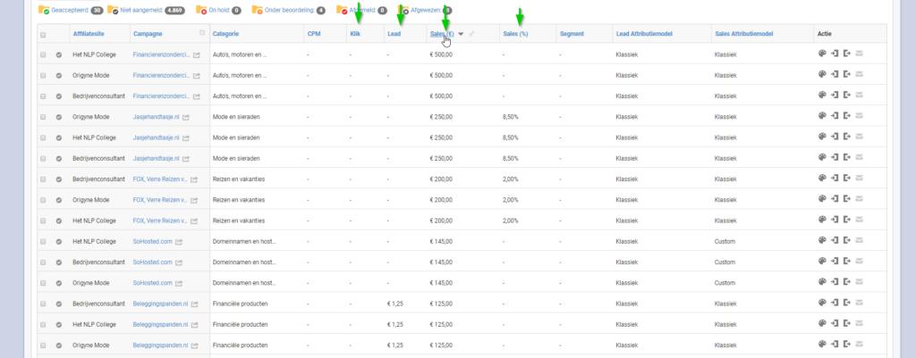 Zoek winstgevende niches op Tradetracker