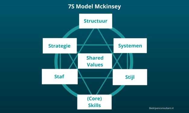 7S Model McKinsey: Uitleg & Voorbeelden